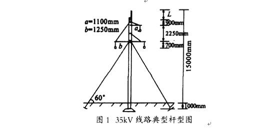 输电线路综合防雷措施-物理论文发表