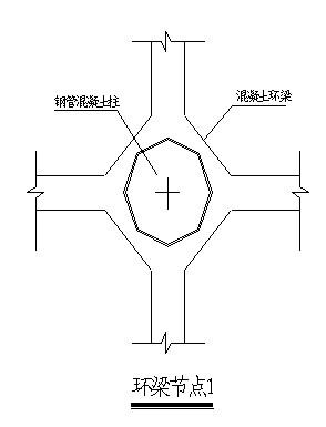 钢管混凝土在结构设计中的应用-建筑设计论文发表