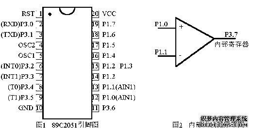 左图为max488的内部结构