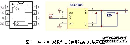 图3是用max488的内部结构和用它进行信号转换的电路